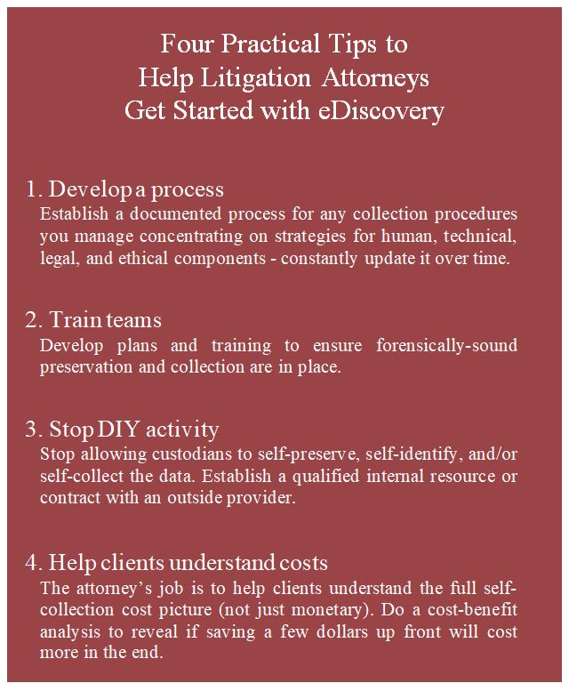 practical tips for attorneys in self-collection