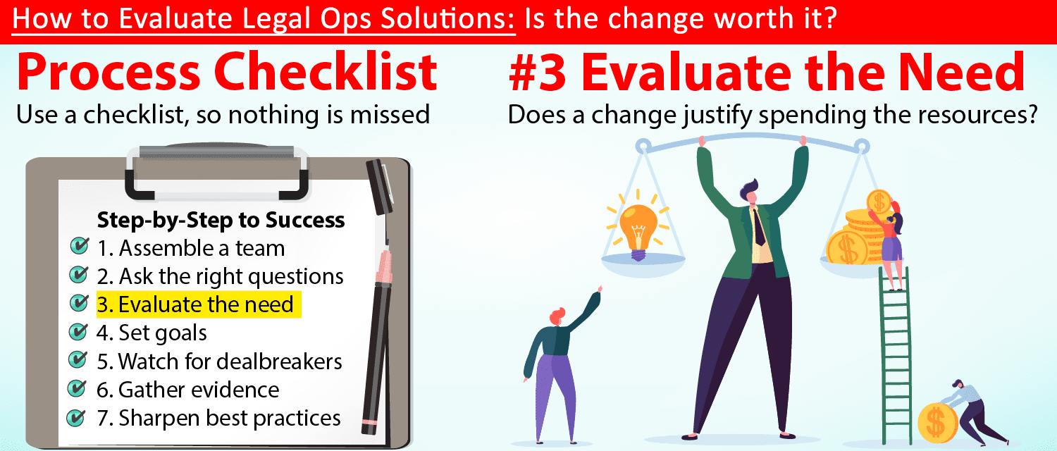Legal-Ops-Solutions-Blog#3-Evaluate-the-Need