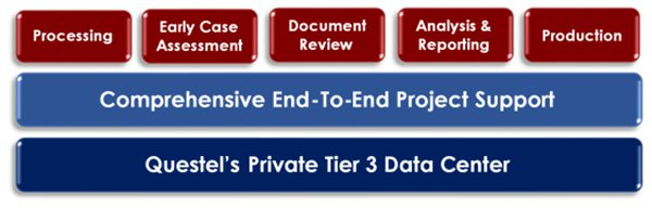 doeDiscovery-Services